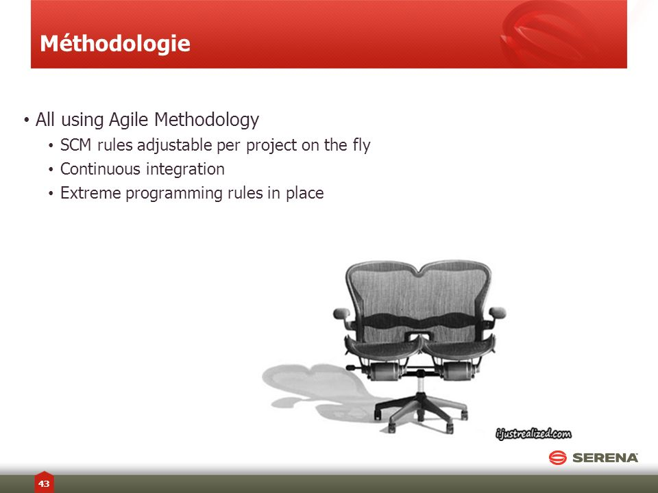 Méthodologie All using Agile Methodology