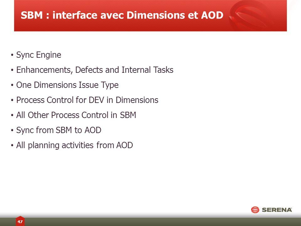 SBM : interface avec Dimensions et AOD