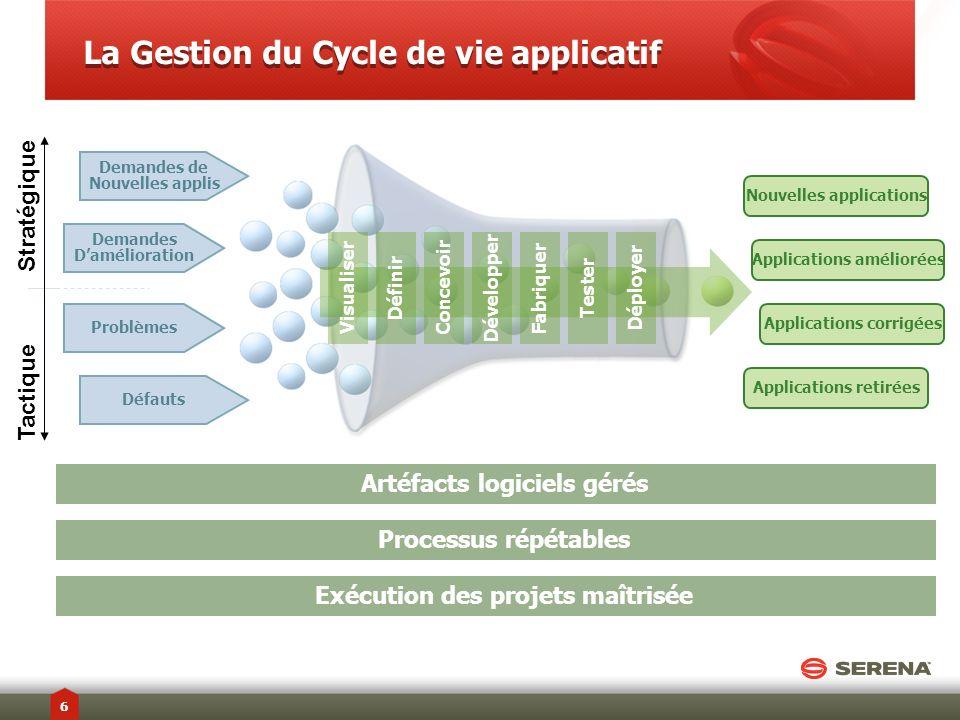 La Gestion du Cycle de vie applicatif