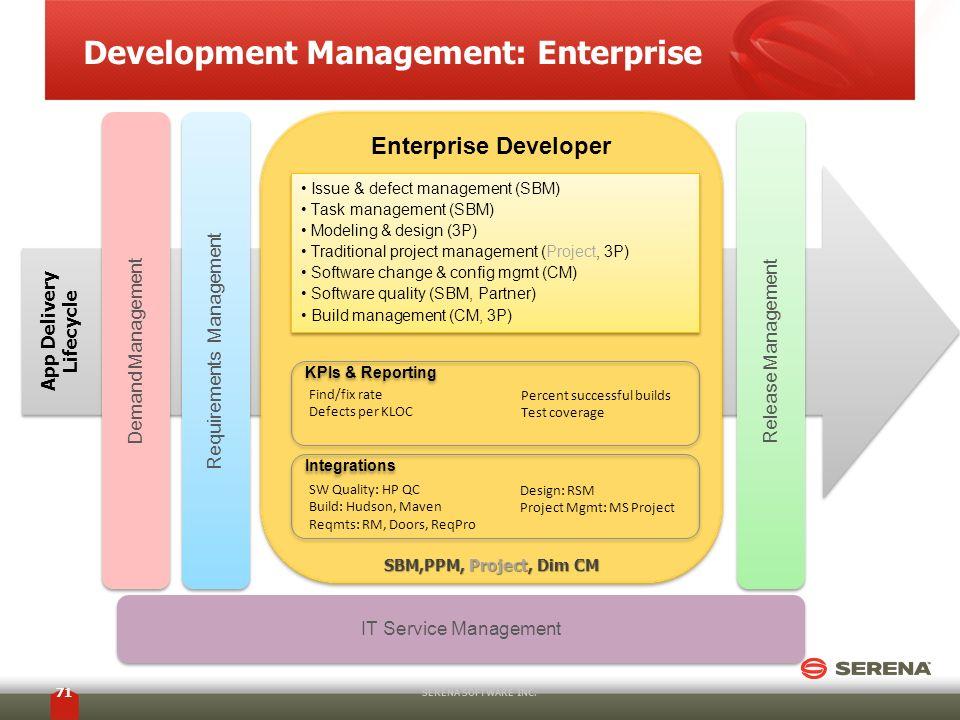 Development Management: Enterprise