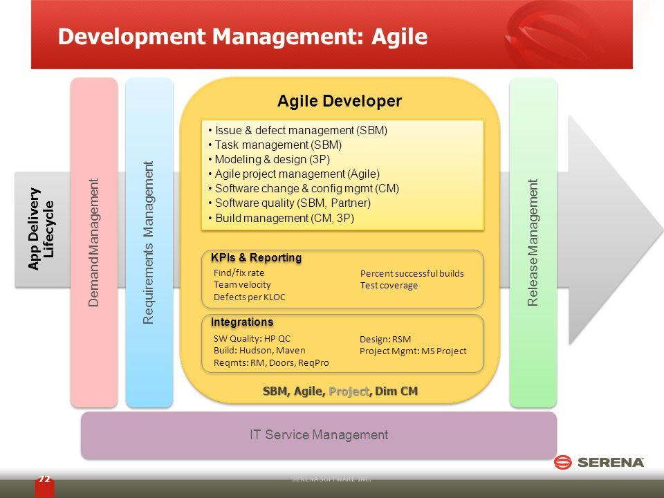 Development Management: Agile