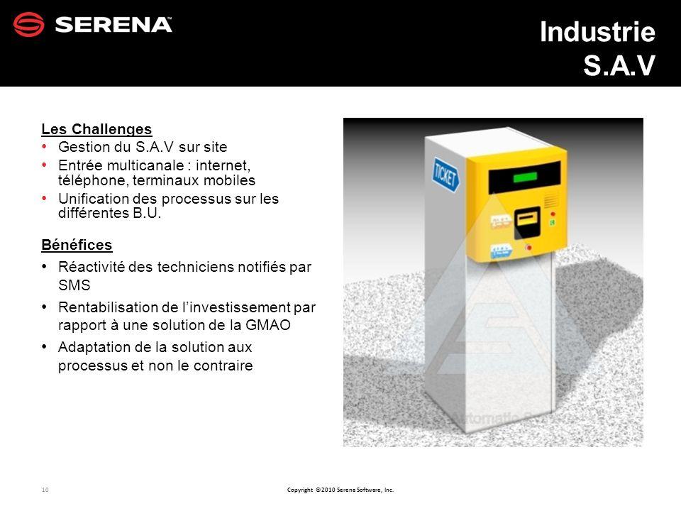 Industrie S.A.V Les Challenges Gestion du S.A.V sur site
