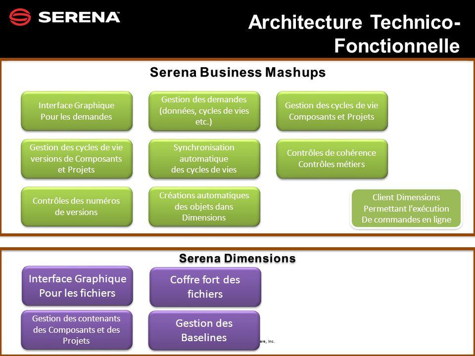 Architecture Technico-Fonctionnelle
