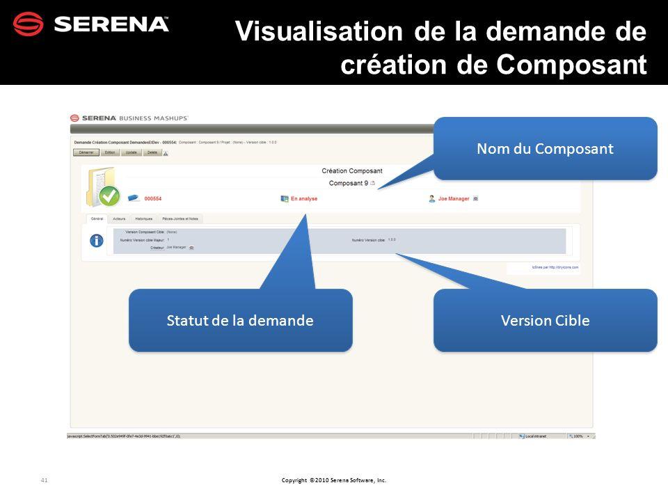 Visualisation de la demande de création de Composant