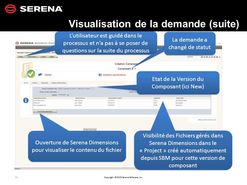 Visualisation de la demande (suite)
