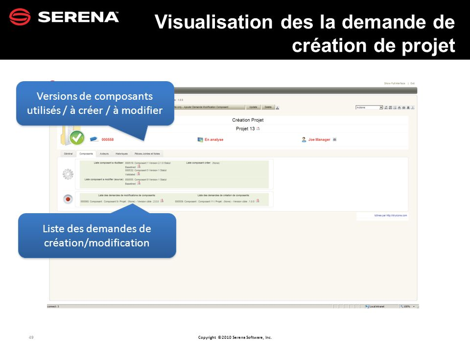 Visualisation des la demande de création de projet