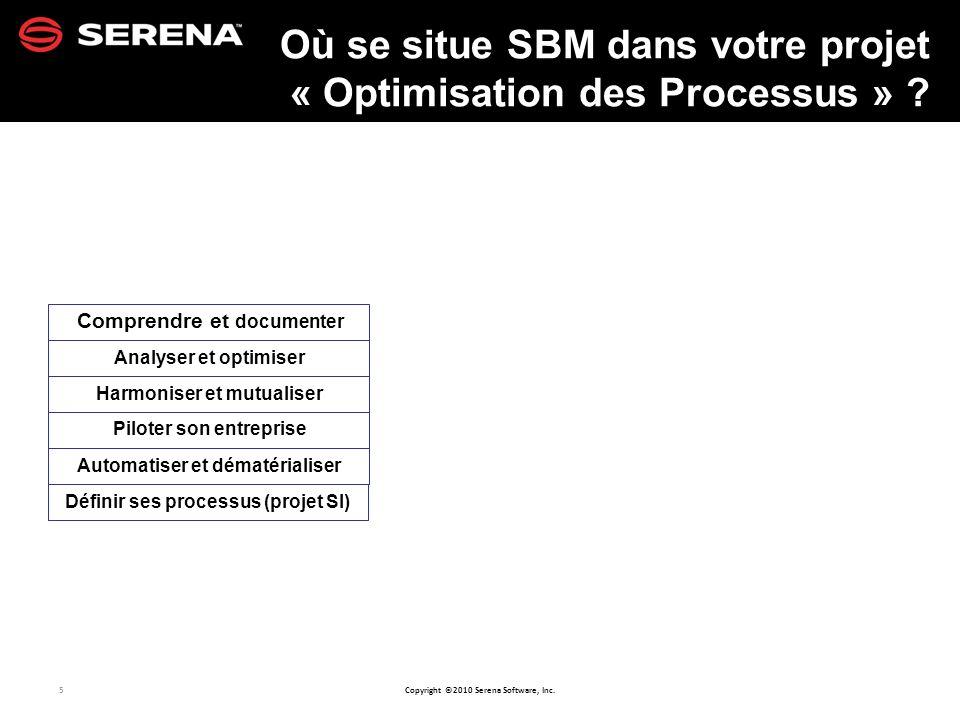 Où se situe SBM dans votre projet « Optimisation des Processus »