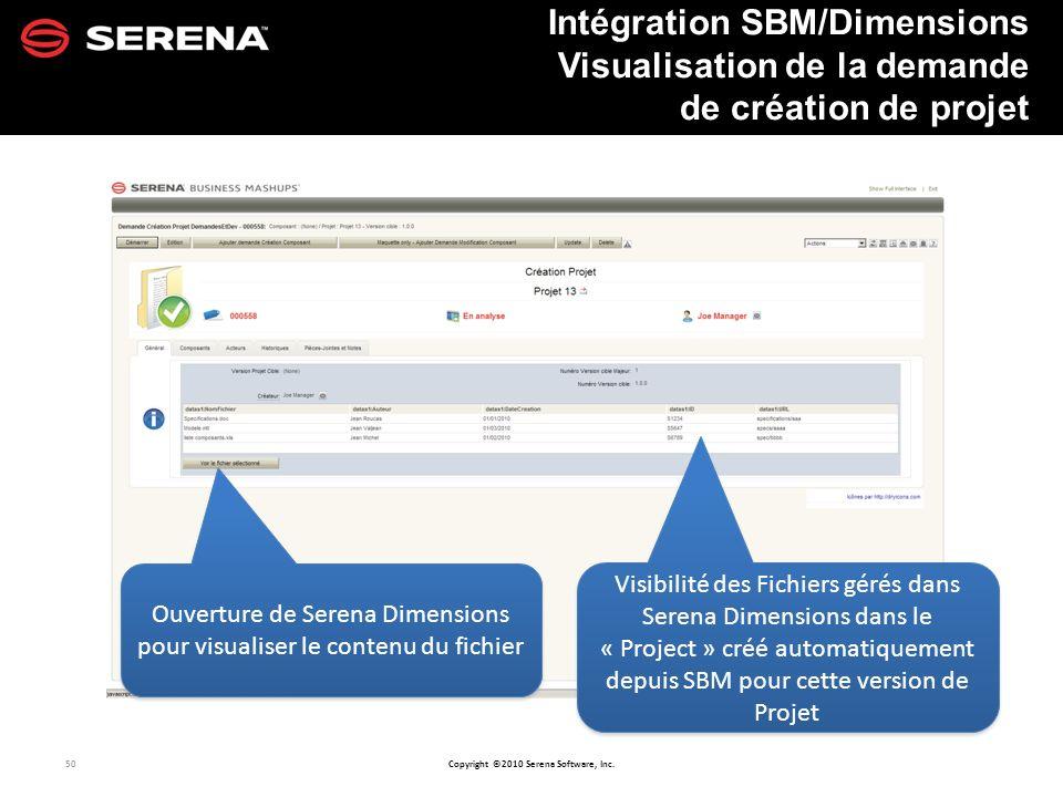 Ouverture de Serena Dimensions pour visualiser le contenu du fichier
