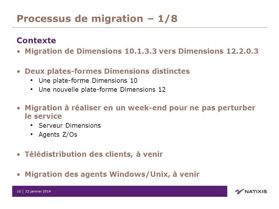 Processus de migration – 1/8