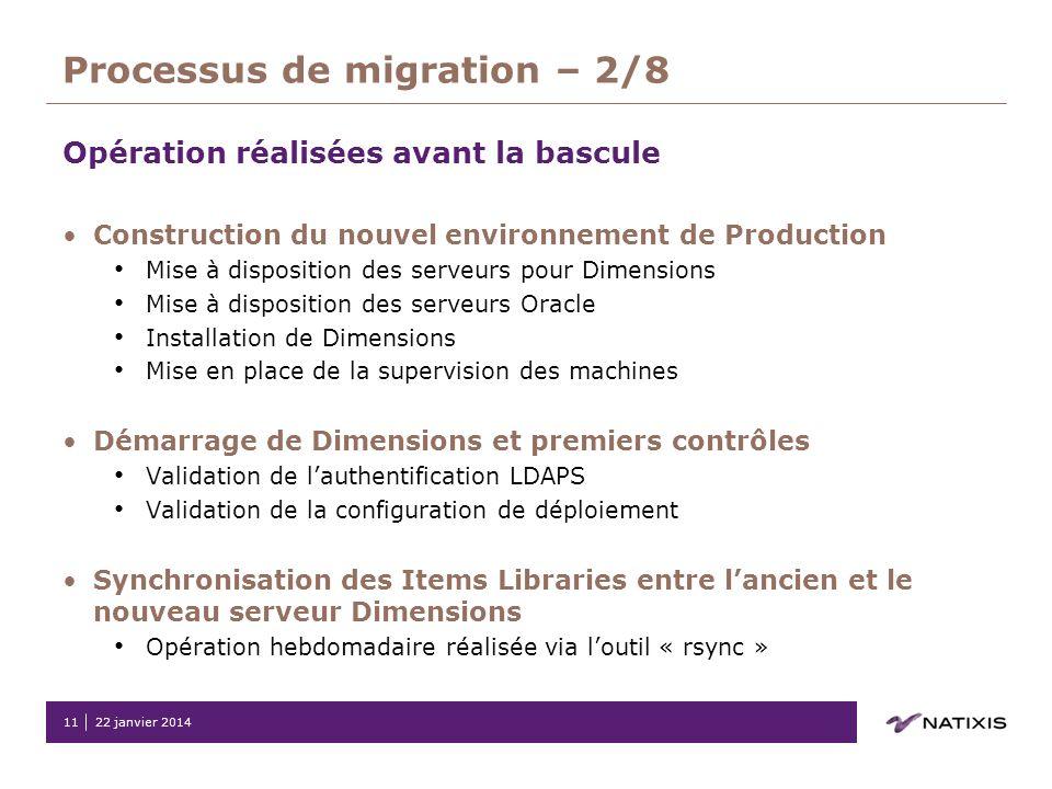 Processus de migration – 2/8
