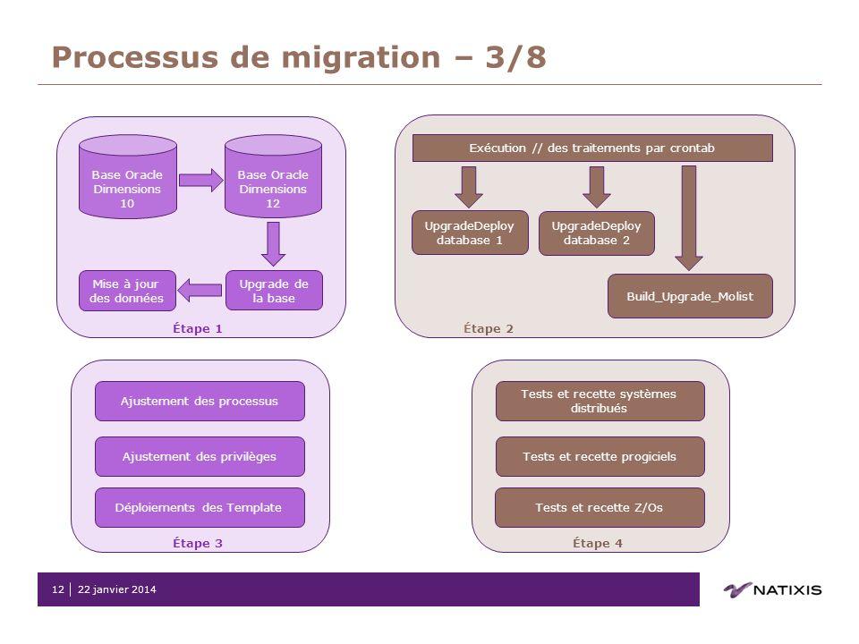Processus de migration – 3/8