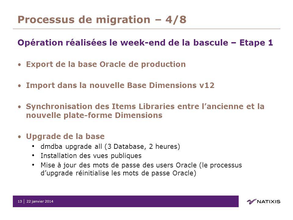 Processus de migration – 4/8