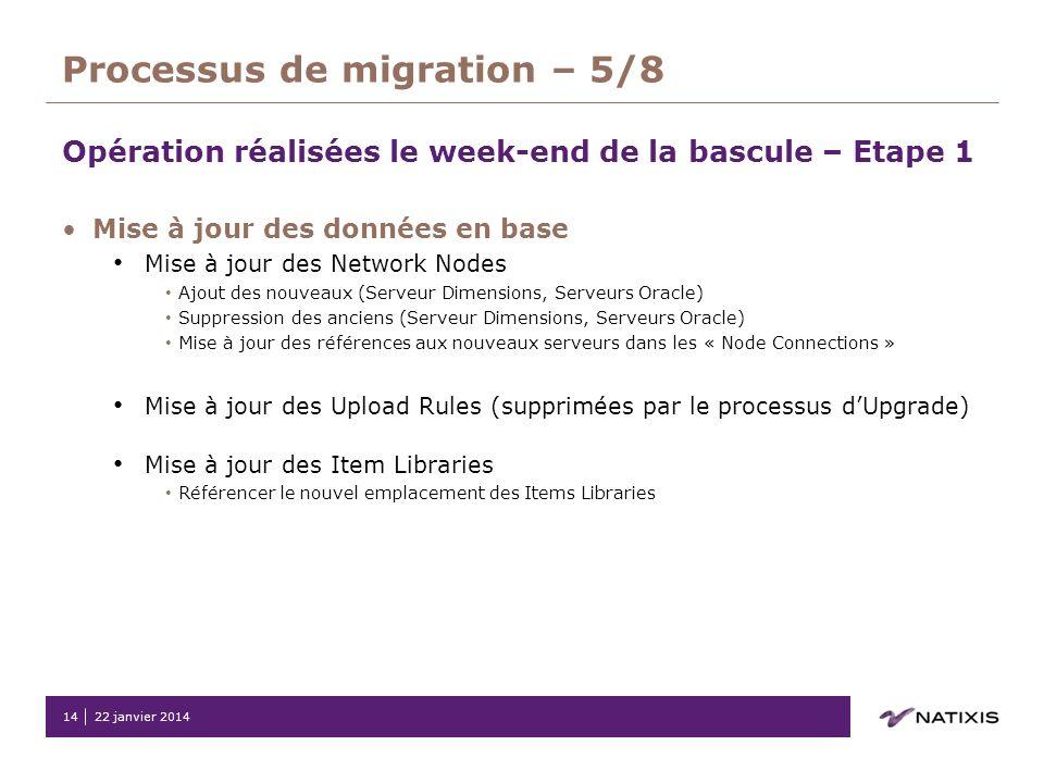 Processus de migration – 5/8