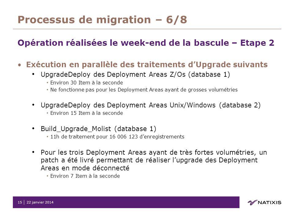 Processus de migration – 6/8
