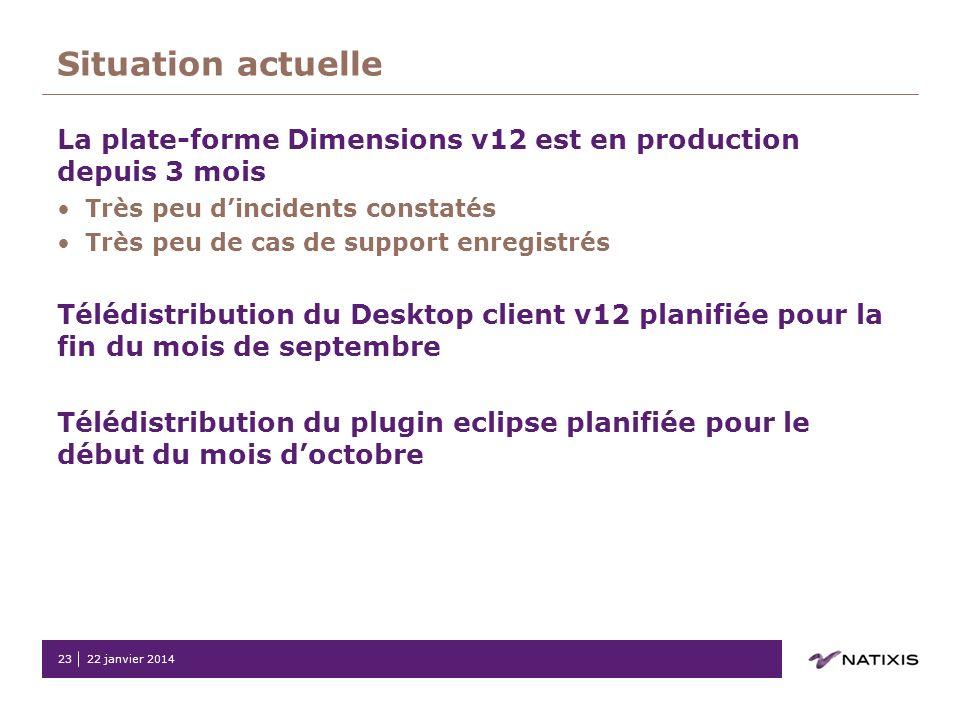 Situation actuelle La plate-forme Dimensions v12 est en production depuis 3 mois. Très peu d'incidents constatés.