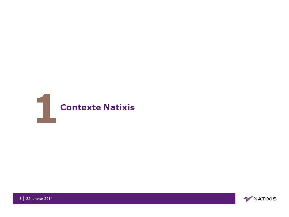 1 Contexte Natixis 26 mars 2017