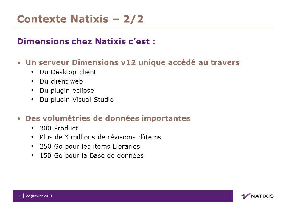 Contexte Natixis – 2/2 Dimensions chez Natixis c'est :