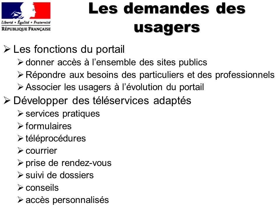 Les demandes des usagers
