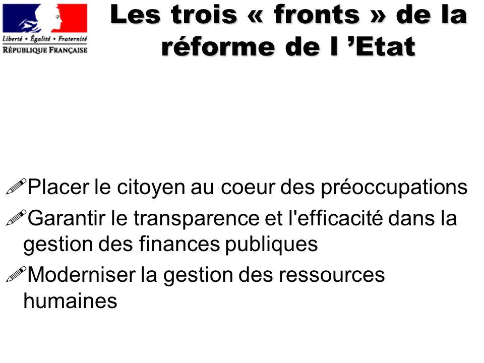 Les trois « fronts » de la réforme de l 'Etat