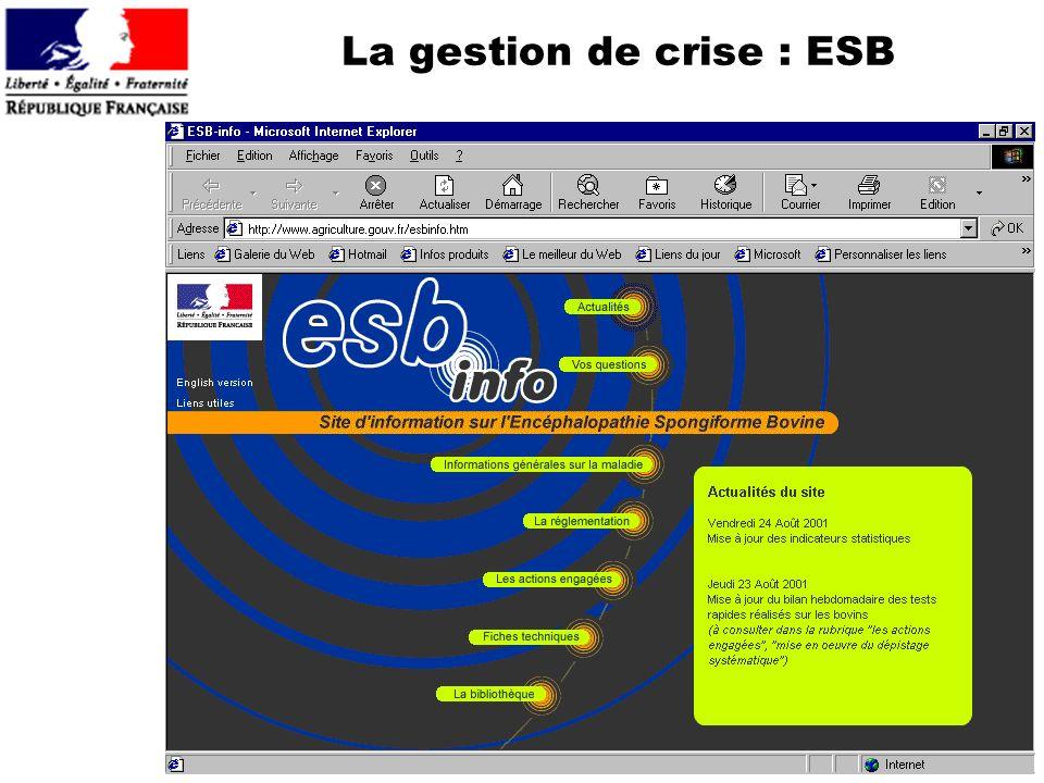 La gestion de crise : ESB