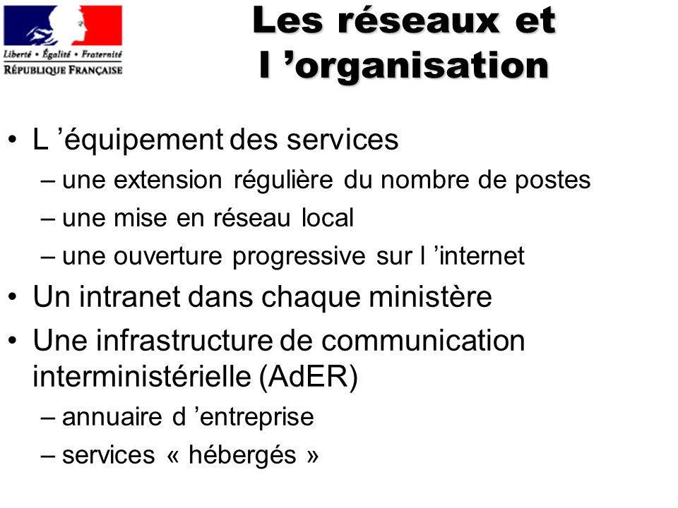 Les réseaux et l 'organisation