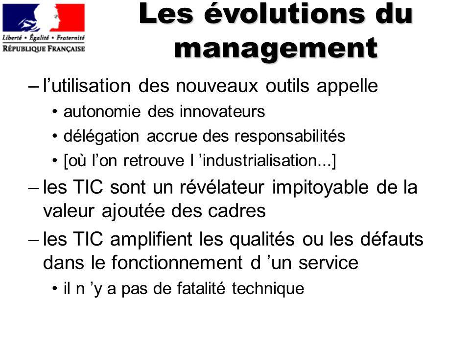 Les évolutions du management