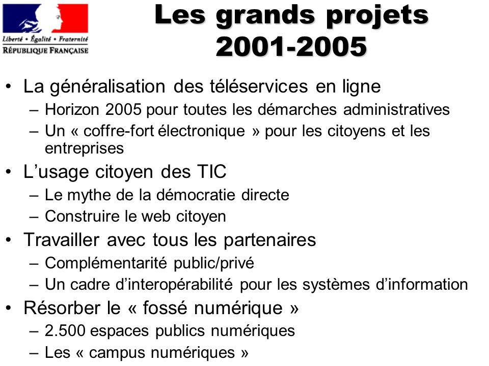 Les grands projets 2001-2005 La généralisation des téléservices en ligne. Horizon 2005 pour toutes les démarches administratives.
