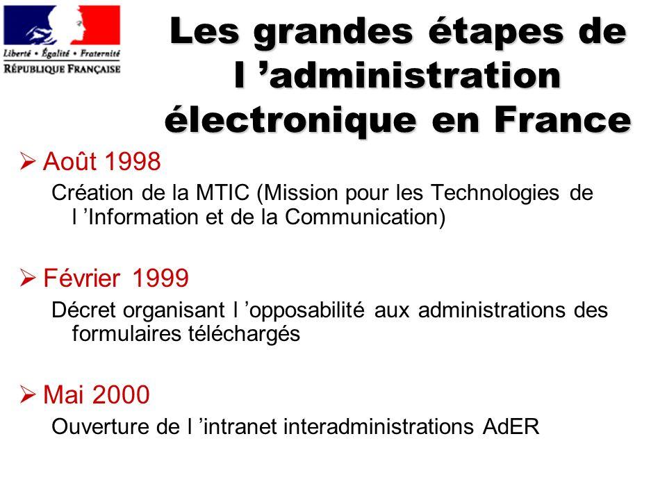 Les grandes étapes de l 'administration électronique en France