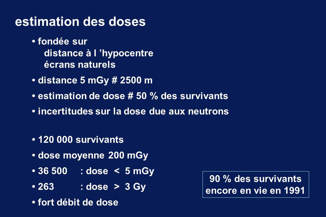 estimation des doses • fondée sur distance à l 'hypocentre