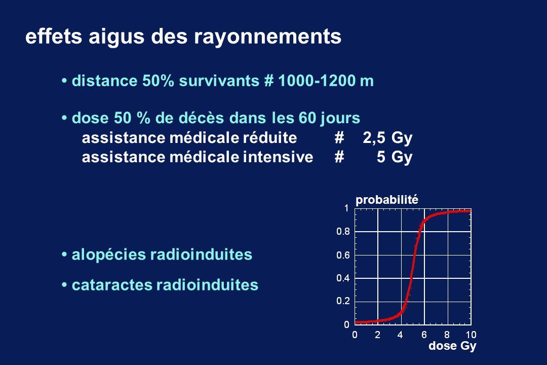 effets aigus des rayonnements
