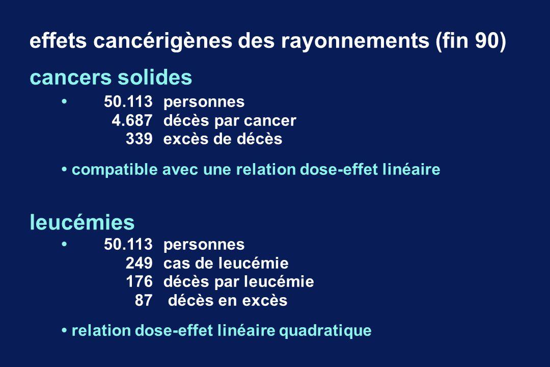 effets cancérigènes des rayonnements (fin 90)
