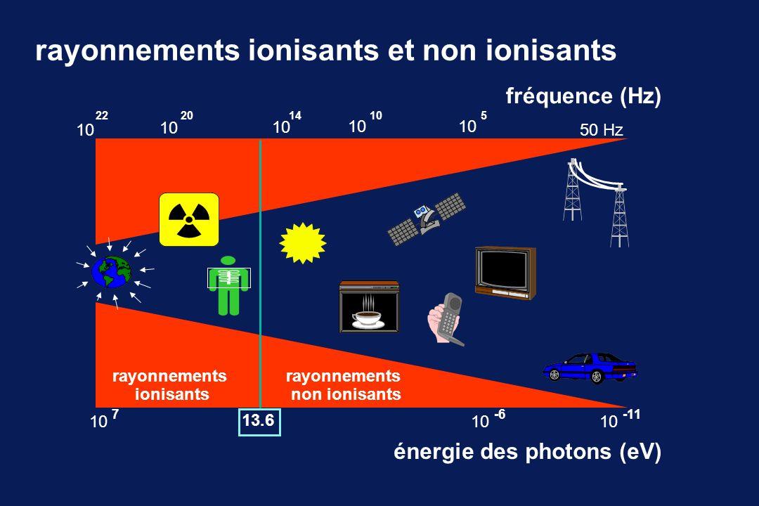 rayonnements ionisants et non ionisants