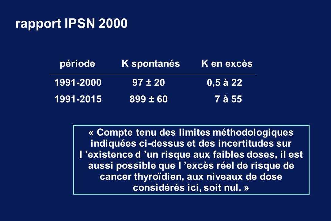rapport IPSN 2000 période K spontanés K en excès