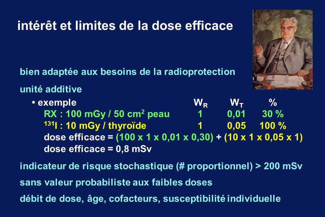 intérêt et limites de la dose efficace