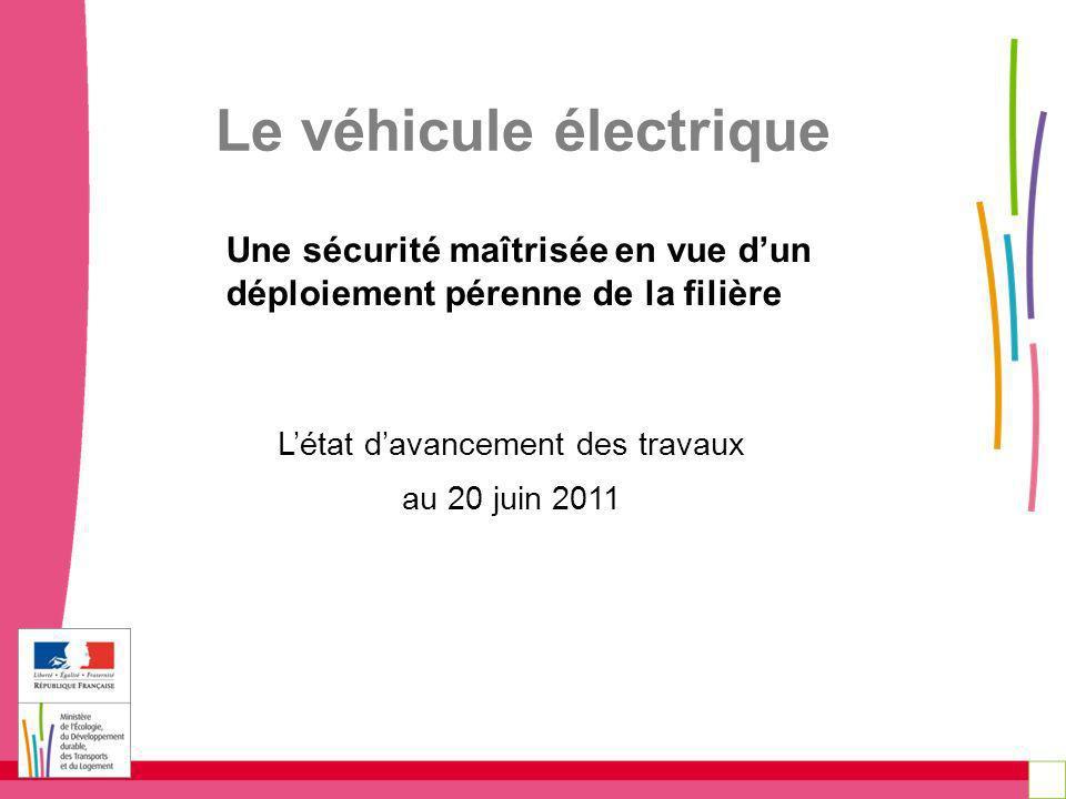 Le véhicule électrique