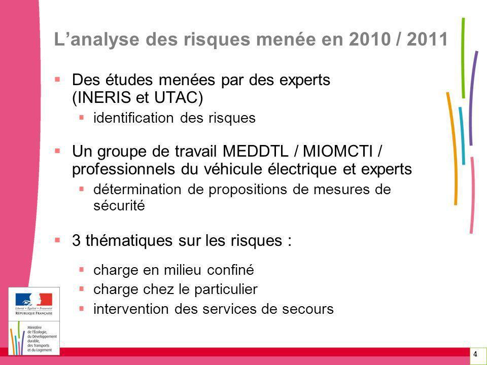 L'analyse des risques menée en 2010 / 2011