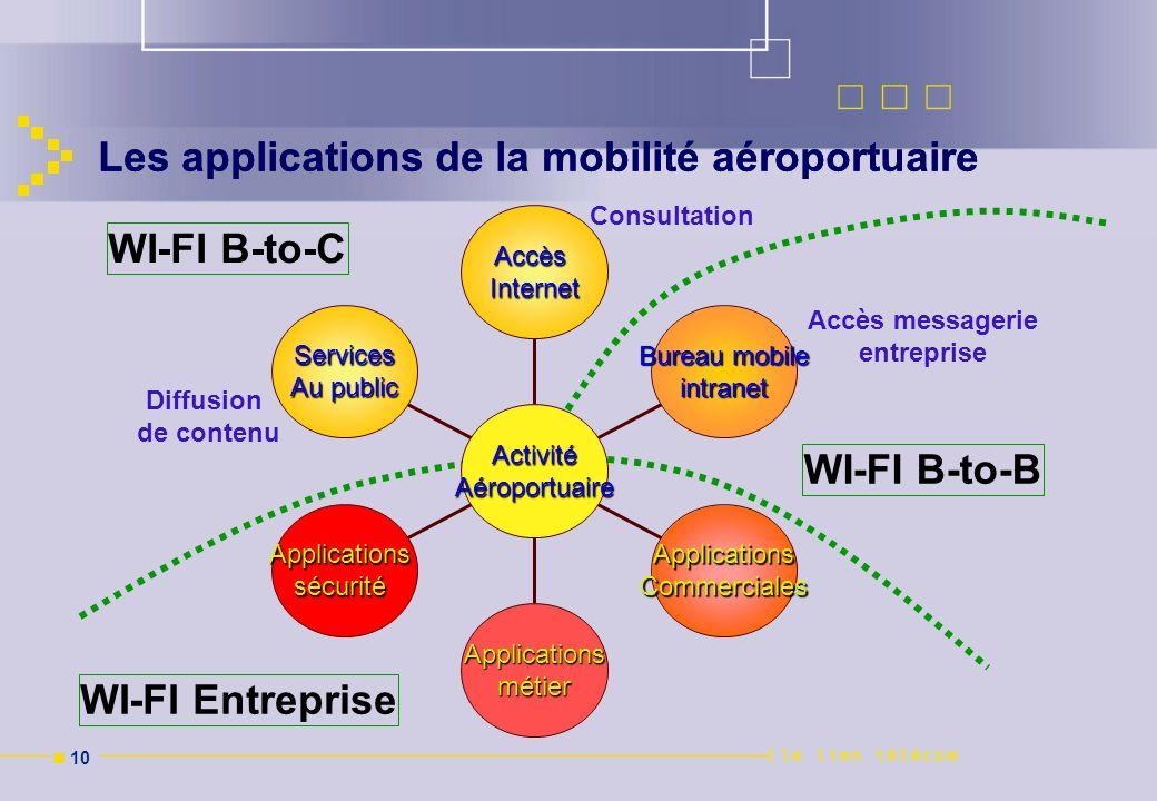 Les applications de la mobilité aéroportuaire