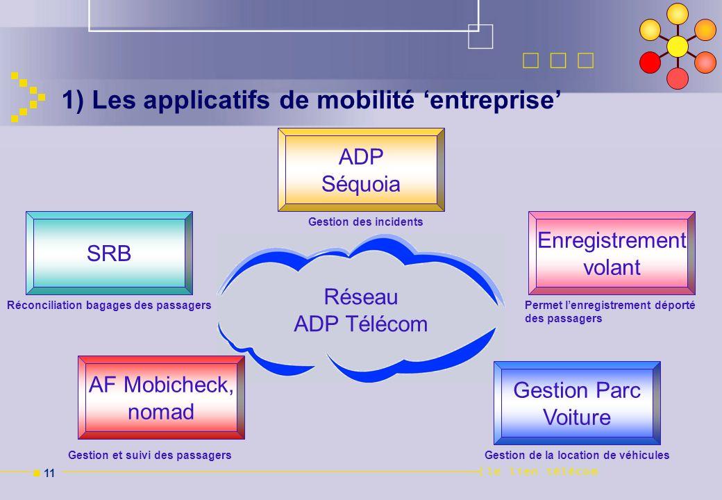 1) Les applicatifs de mobilité 'entreprise'