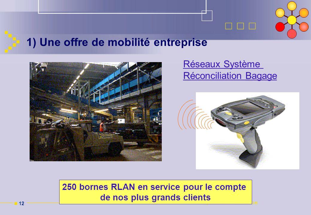 1) Une offre de mobilité entreprise