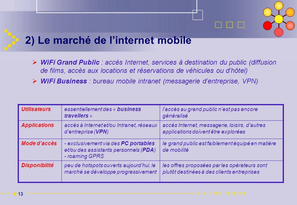 2) Le marché de l'internet mobile
