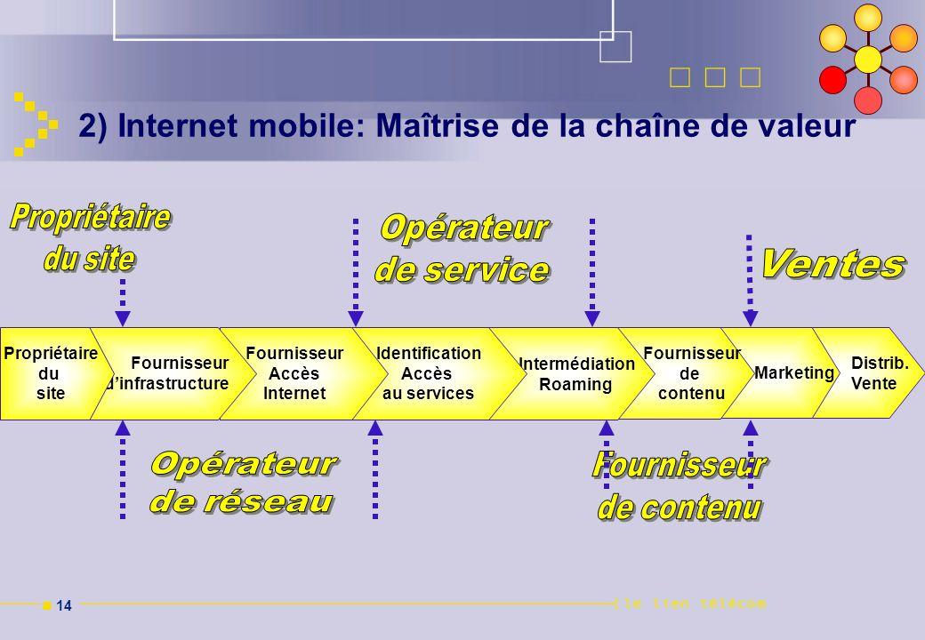 2) Internet mobile: Maîtrise de la chaîne de valeur