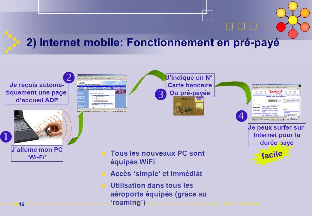 2) Internet mobile: Fonctionnement en pré-payé