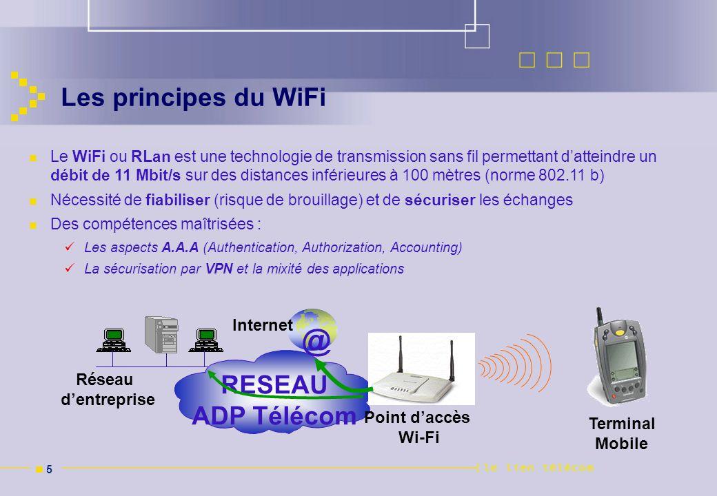 @ Les principes du WiFi RESEAU ADP Télécom Internet Réseau