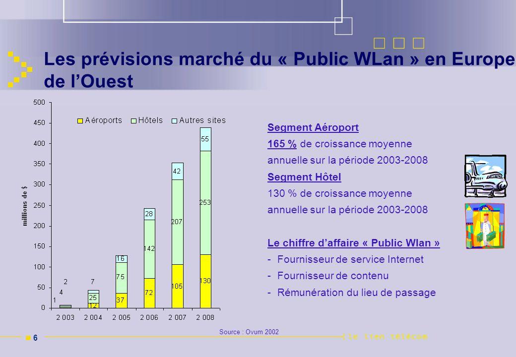 Les prévisions marché du « Public WLan » en Europe de l'Ouest