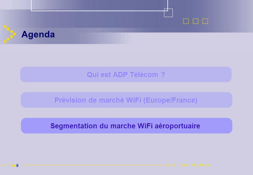 Agenda Qui est ADP Télécom Prévision de marché WiFi (Europe/France)