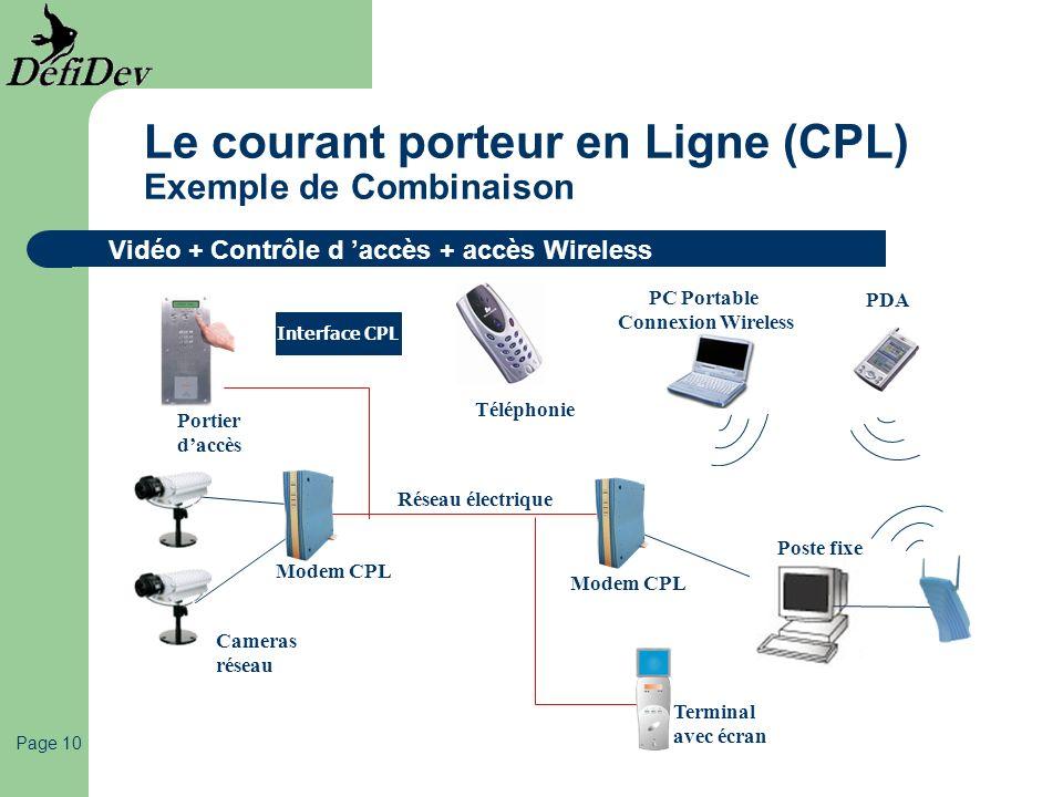 Le courant porteur en Ligne (CPL) Exemple de Combinaison