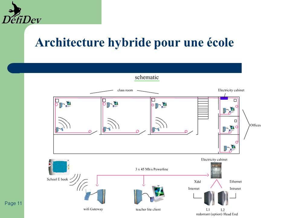 Architecture hybride pour une école