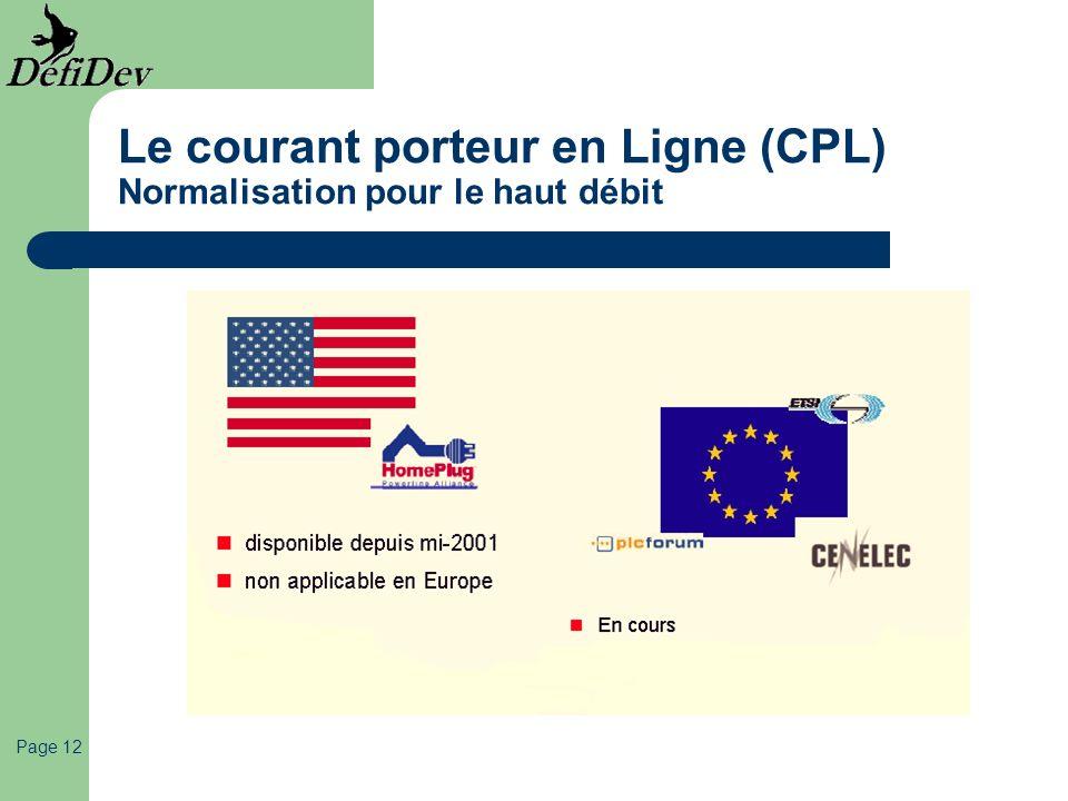 Le courant porteur en Ligne (CPL) Normalisation pour le haut débit