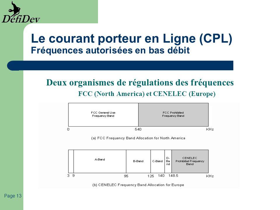 Le courant porteur en Ligne (CPL) Fréquences autorisées en bas débit