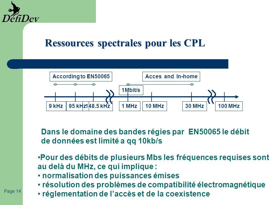 Ressources spectrales pour les CPL